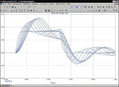 Результаты моделирования анализа переходных процессов