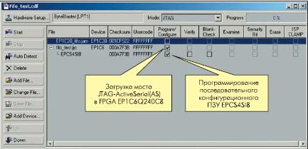 Программирование последовательных конфигурационных ПЗУ по JTAG-интерфейсу в пакете Quartus II (FPGA образуют JTAG-цепочку)