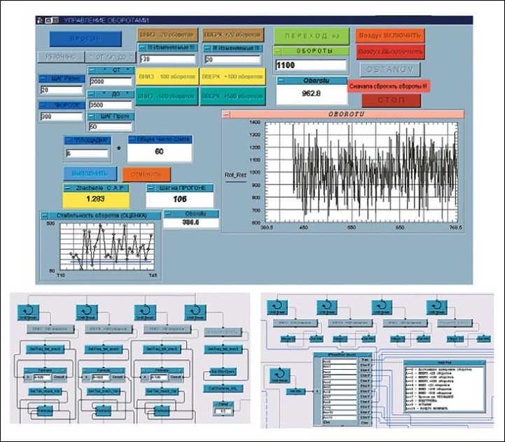 Рис. 5. Программа управления разгонным стендом для исследования характеристик компрессорных лопаток