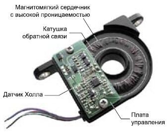 Внутреннее устройство датчика SAA-200