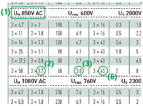 Рис. 13. Выбор конденсатора в соответствии с требуемыми параметрами