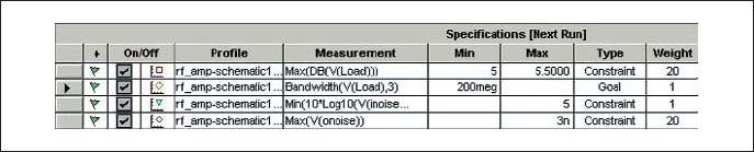 Выражения для измерения в диалоговом окне Optimizer