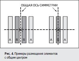 Примеры размещения элементов с общим центром