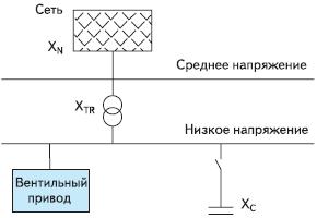 Рис. 5. Компенсация реактивной мощности конденсаторами без дросселей