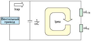 Рис. 6. Усиление тока при параллельном резонансе