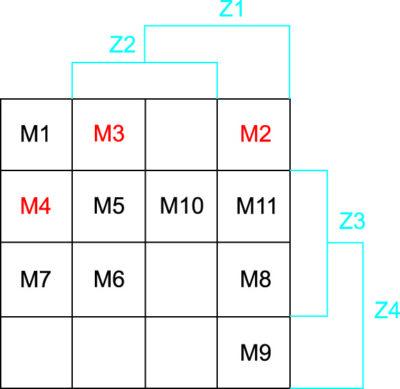 Карта Карно-Вейча кодирования микрокоманд алгоритма. (Стрелками показаны переходы между полученными 11 микрокомандами)