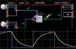 Схема включения для корректной симуляции работы фильтра и осциллограмма