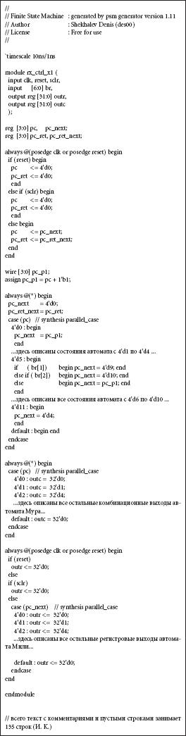 Часть описания автомата на языке Verilog