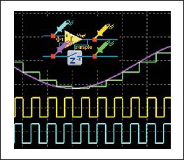 Осциллограмма и условное обозначение модуля выборки-хранения
