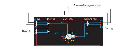 Условное обозначение перемножителя и схема подключения внешних конденсаторов