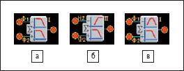 Условное обозначение сумматора с биквадратичными фильтрами