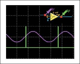 Осциллограмма и условное обозначение нуль детектора