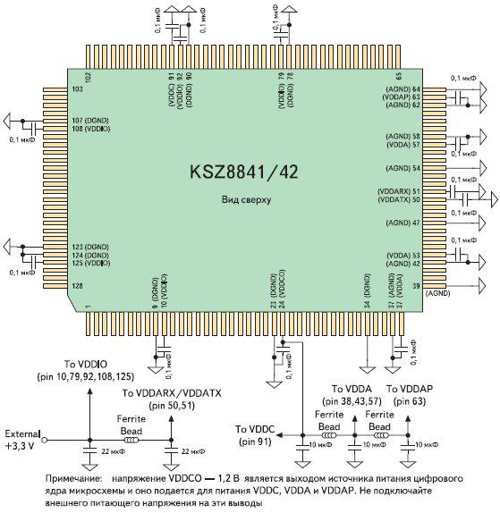 Подключение цепей питания и фильтрации для KSZ8841/42