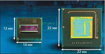 Рис. 4. Физические размеры процессора Intel Atom Z5xxx и чипсета Intel SCH