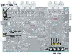 Рис. 6. Светодиоды и кнопки на ADSP-BF533 EZ-KIT Lite