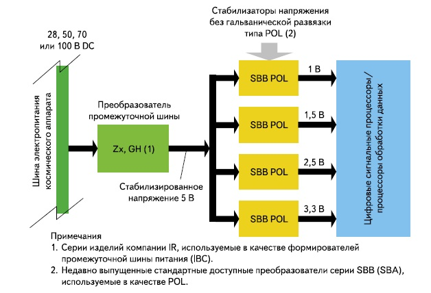 Схема распределенной системы электропитания