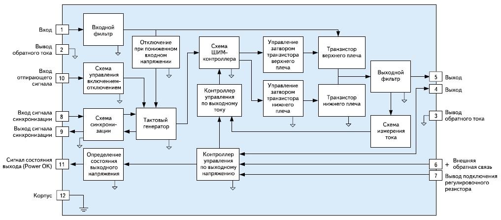 Схема POL-преобразователя серии SBB