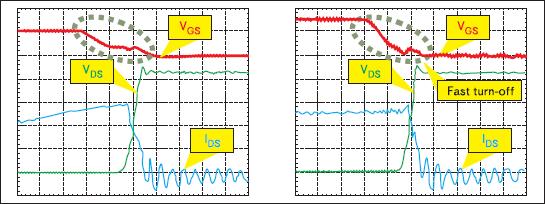 Сравнение транзисторов STP9NK50Z и IRF840, работающих в каскаде коррекции мощности