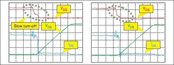 Сравнение транзисторов STP5NK50Z и IRF830, работающих в выходном каскаде