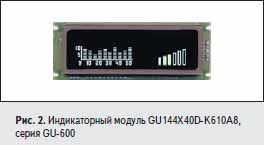 Индикаторный модуль GU144X40D-K610A8, серия GU-600