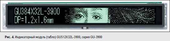 Индикаторный модуль (табло) GU512X32L-3900, серия GU-3900