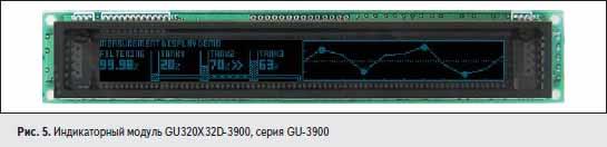 Индикаторный модуль GU320X32D-3900, серия GU-3900