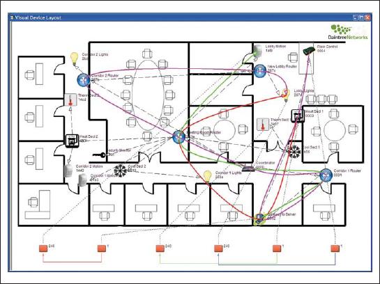 Окно программы Sensor Network Analyzer от Daintree Networks, показывающее взаимосвязи между узлами