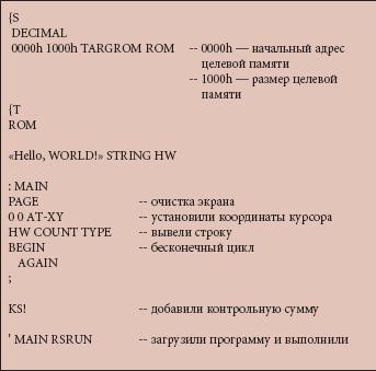 Таблица 16. Пример работы с TF16 при помощи монитора