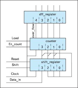 Схема устройства, встраиваемого в ПЛИС