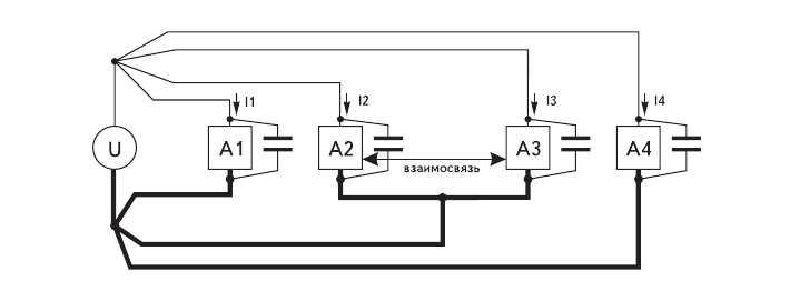 Рис. 14. Пример комбинированной топологии разводки 'земли' (эквипотенциальные и 'независимые' 'земляные' узлы)