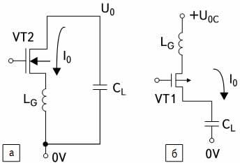 Эквивалентные схемы: а) разряда емкости нагрузки на основе МОП-транзистора; б) заряда
