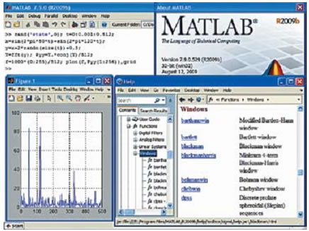 Интерфейс системы компьютерной математики MATLAB