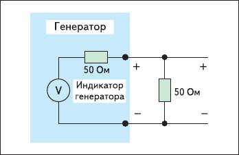 Рис. 4. Схема полной цепи генератора сигналов, имеющего подключенную внешнюю нагрузку 50 Ом