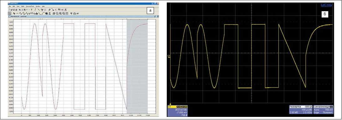 Рис. 6. Пример формирования формы сигнала в программе и результат воспроизведения на осциллографе