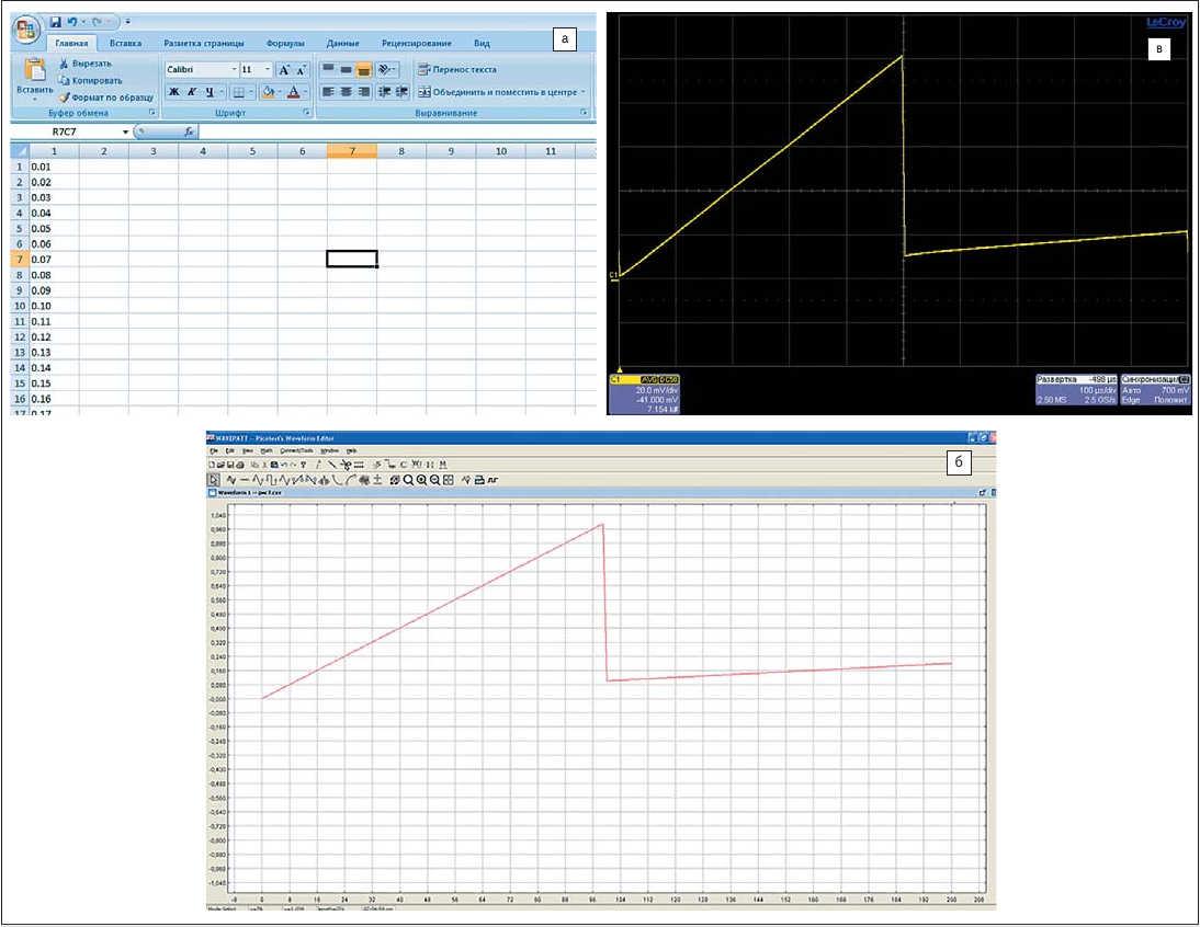 Рис. 7. Пример загрузки форм из внешних файлов