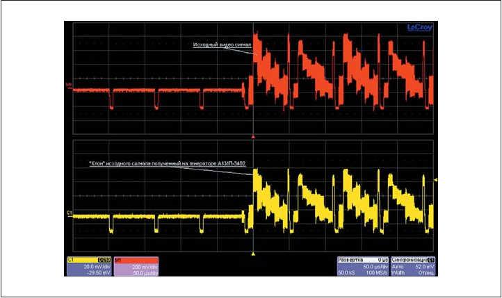 Рис. 8. Пример захвата первых четырех строк видеосигнала
