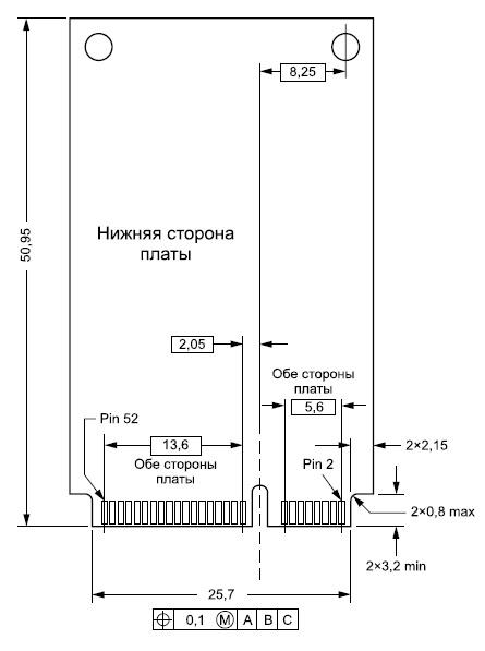 Габаритные размеры платы, регламентированные стандартом PCI Express Full-Mini Card