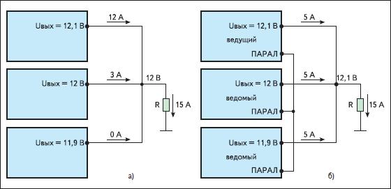 Принцип активного выравнивания токов в DC/DC-преобразователях серии МДМ