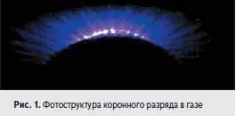 Фотоструктура коронного разряда в газе