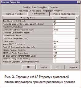 Страница «MAP Property» диалоговой панели параметров процесса реализации проекта