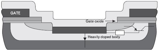 Рис. 3. Вертикальное поперечное сечение ДМОП-структуры