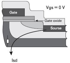 Рис. 4. Протекание прямого тока во внутреннем паразитном диоде