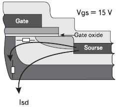 Рис. 5. Протекание прямого тока во внутреннем паразитном диоде и переходе MOSFET;транзистора