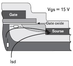 Рис. 6. Обратное протекание тока во внутреннем паразитном диоде и переходе транзистора