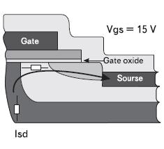 Рис. 7. Обратное протекание тока только в переходе транзистора