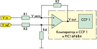 Рис. 8. Схема измерения периода аналогового сигнала