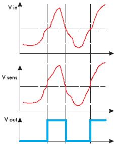 Рис. 9. Диаграммы в контрольных точках