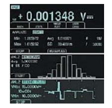 Примеры отображения данных измерений, гистограмм и временной зависимости у мультиметров Tektronix DMM 4040/4060