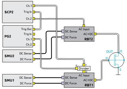Схема одной из измерительных систем на основе характериографа 4200 и различных его опций