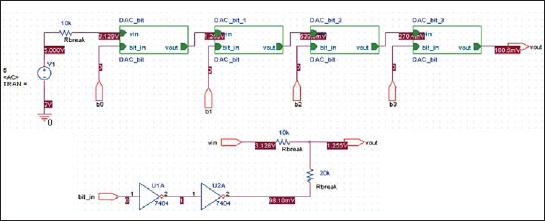 Четырехразрядный ЦАП на матрице R–2R и разряд ЦАП